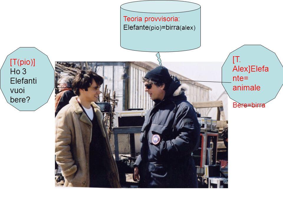 [T. Alex]Elefante= [T(pio)] Ho 3 Elefanti vuoi bere animale